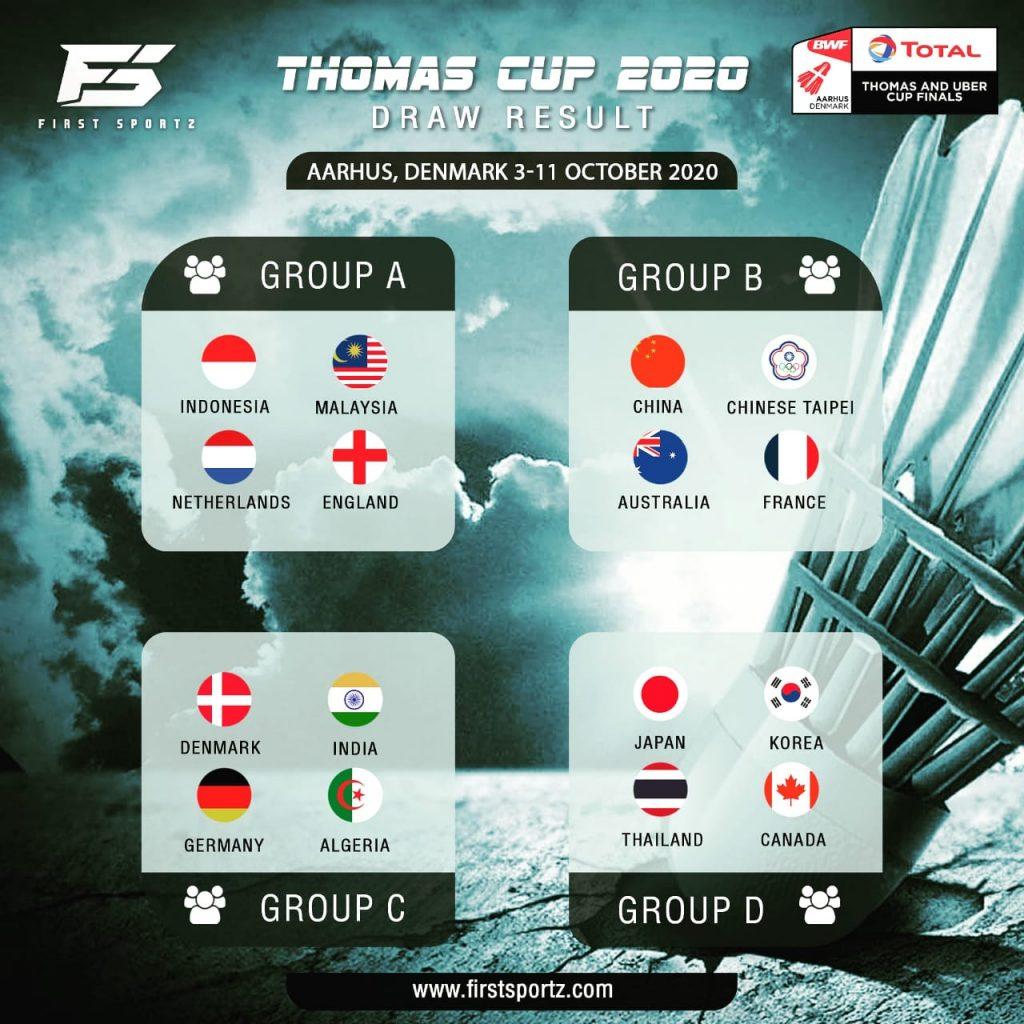 Thomas Cup Draws 2020