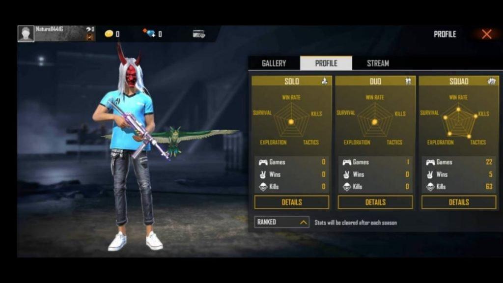 Garena Free Fire Raistar Vs Blackpink Gaming Who Has Better Stats Firstsportz