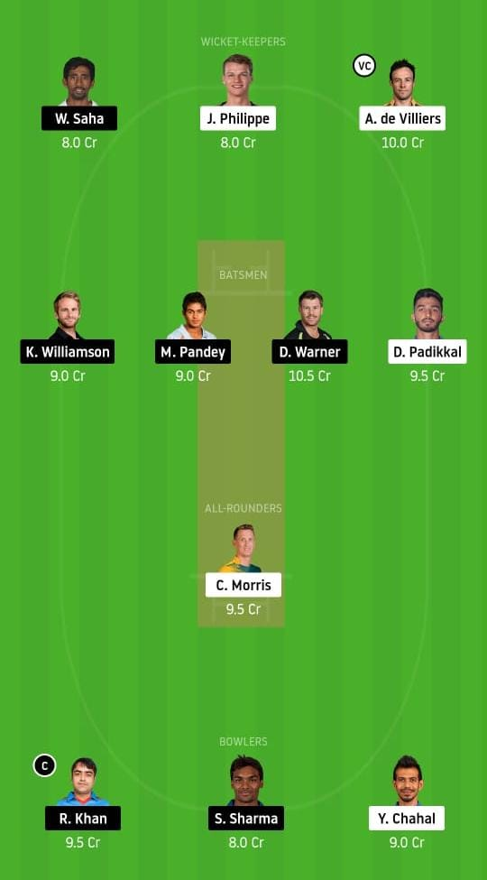 RCB vs SRH Dream11