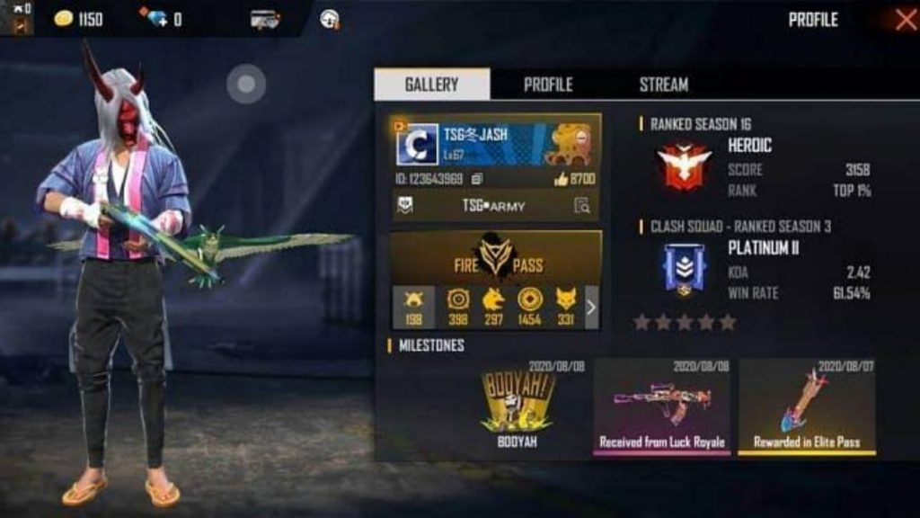 Garena Free Fire Top 10 Players Of The Year 2020 Firstsportz
