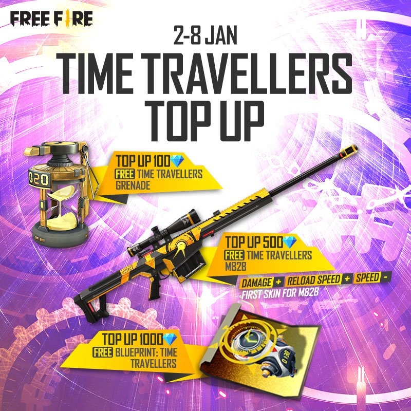 Time Traveller Top Up Event In Free Fire Firstsportz
