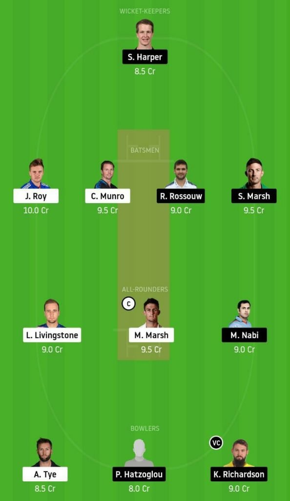 PRS vs MLR Dream11