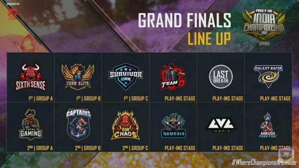 FFIC Qualified-Teams