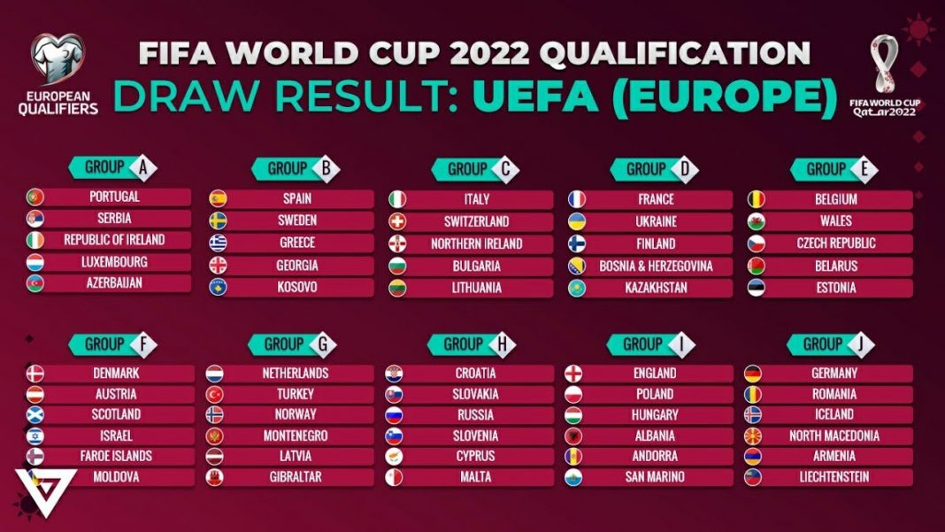Groups for the FIFA World Cup qualifiers 2022