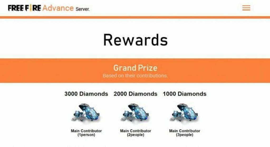 Bug Report Rewards