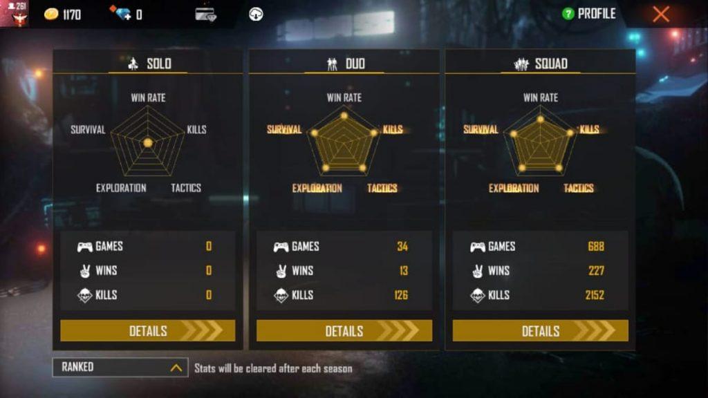 SK Sabir Boss vs FireEyes Gaming