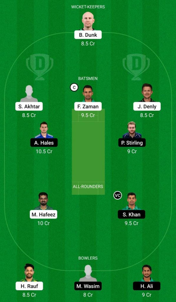 LQ vs IU Dream11