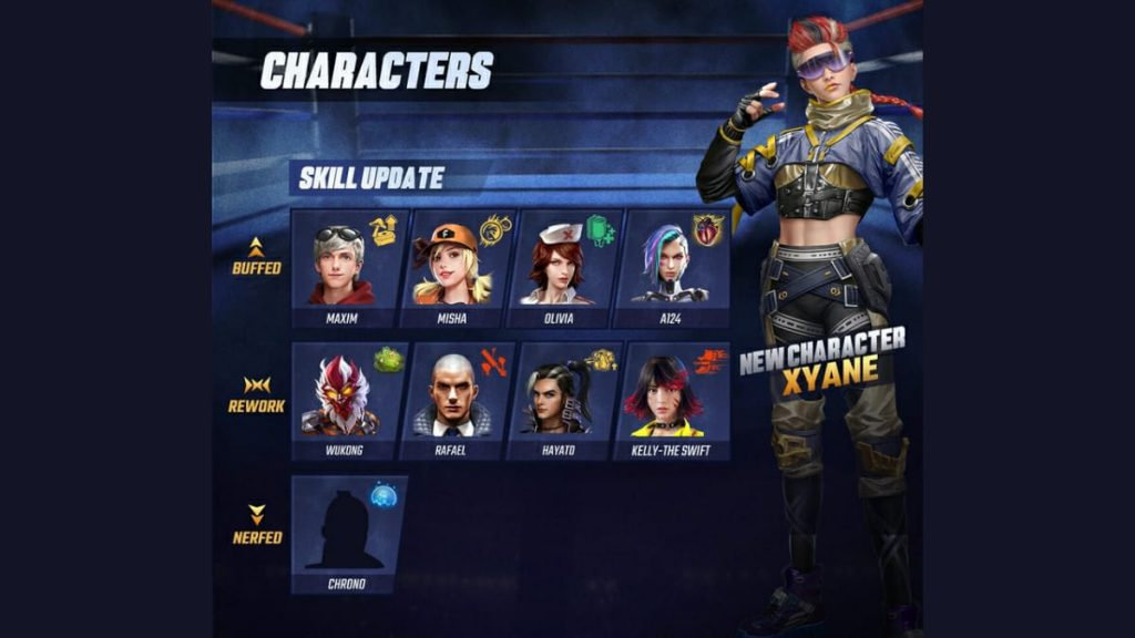 Free Fire OB27 Patch Notes