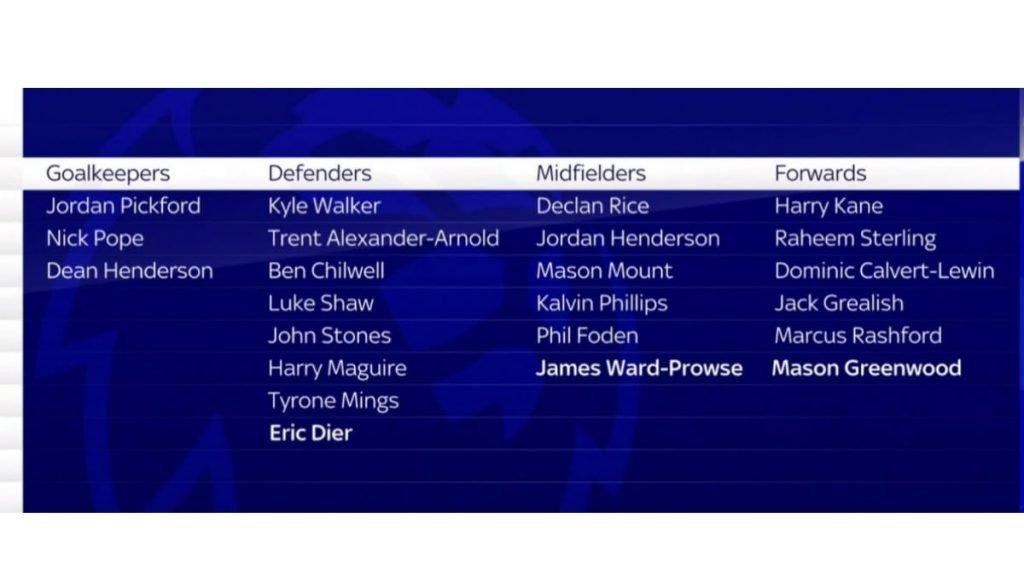 Gary Nevills England squad 2 - FirstSportz