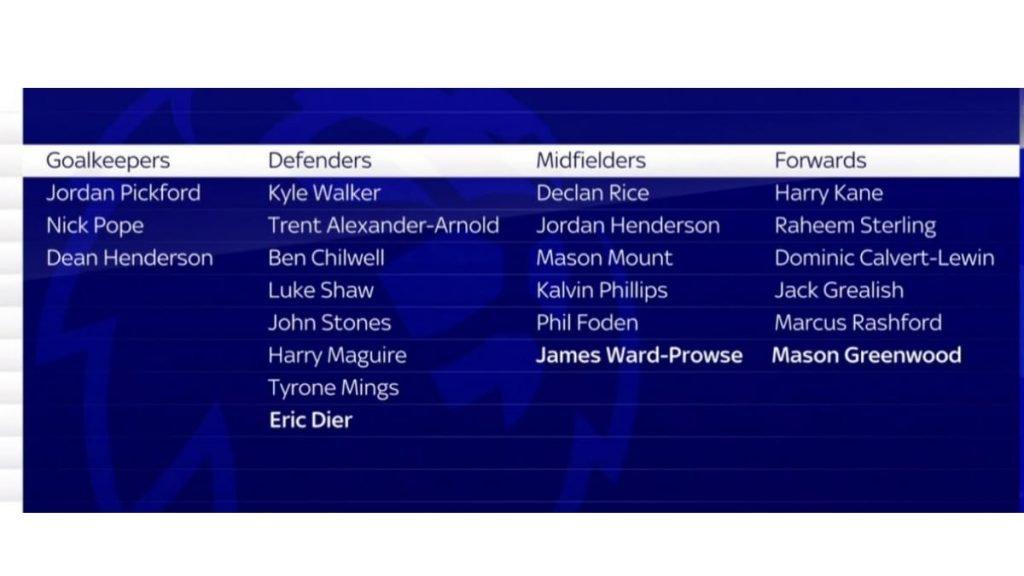 Jamie Carraghers England squad - FirstSportz
