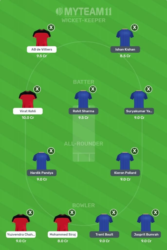 My Team 11 MI vs RCB Team 1