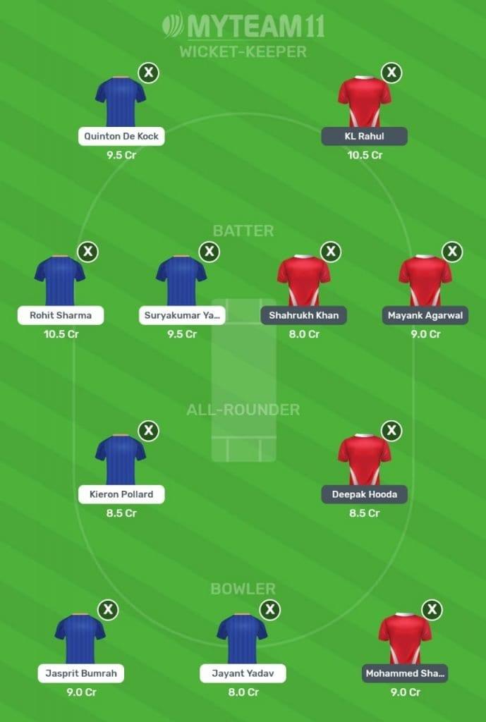 Punjab Kings vs Mumbai Indians My Team 11 Team Prediction  1