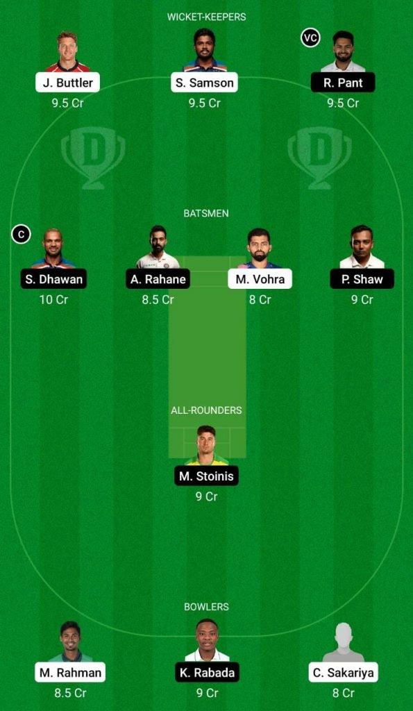 RR vs DC IPL 2021 Dream11