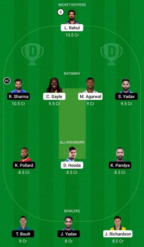 PBKS vs MI IPL 2021 Dream11
