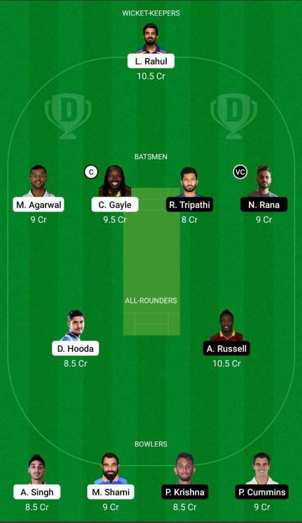PBKS vs KKR IPL 2021 Dream11