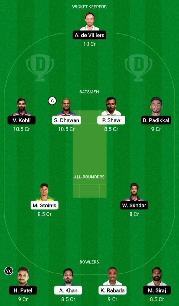 DC vs RCB IPL 2021 Dream11