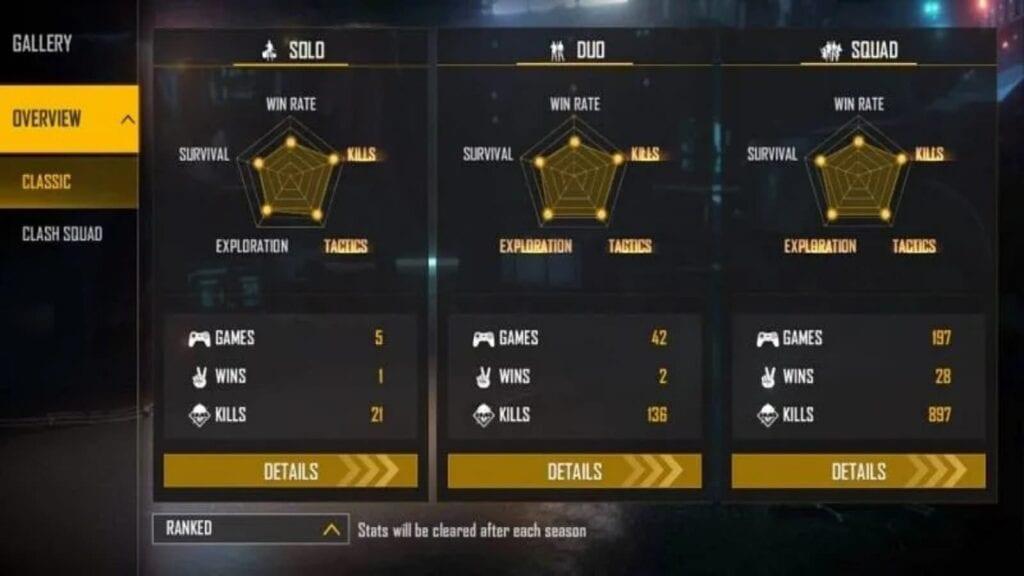 2b gamer ranked stats