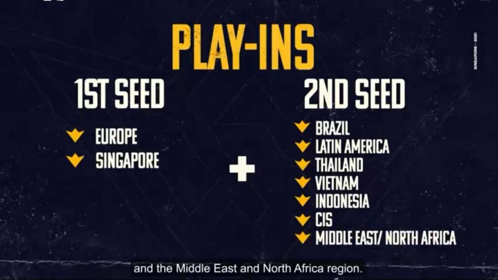 Free Fire World Series 2021 play-ins