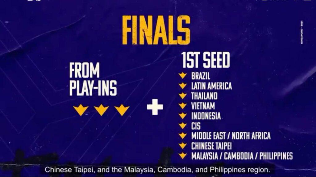FFWS 2021 finals groups
