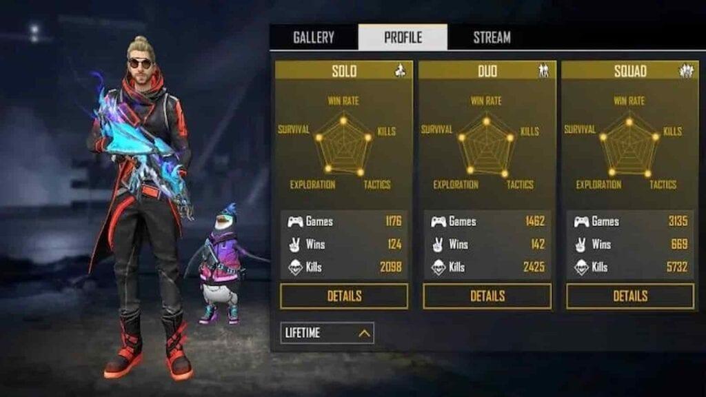Dyland pros vs Lokesh Gamer