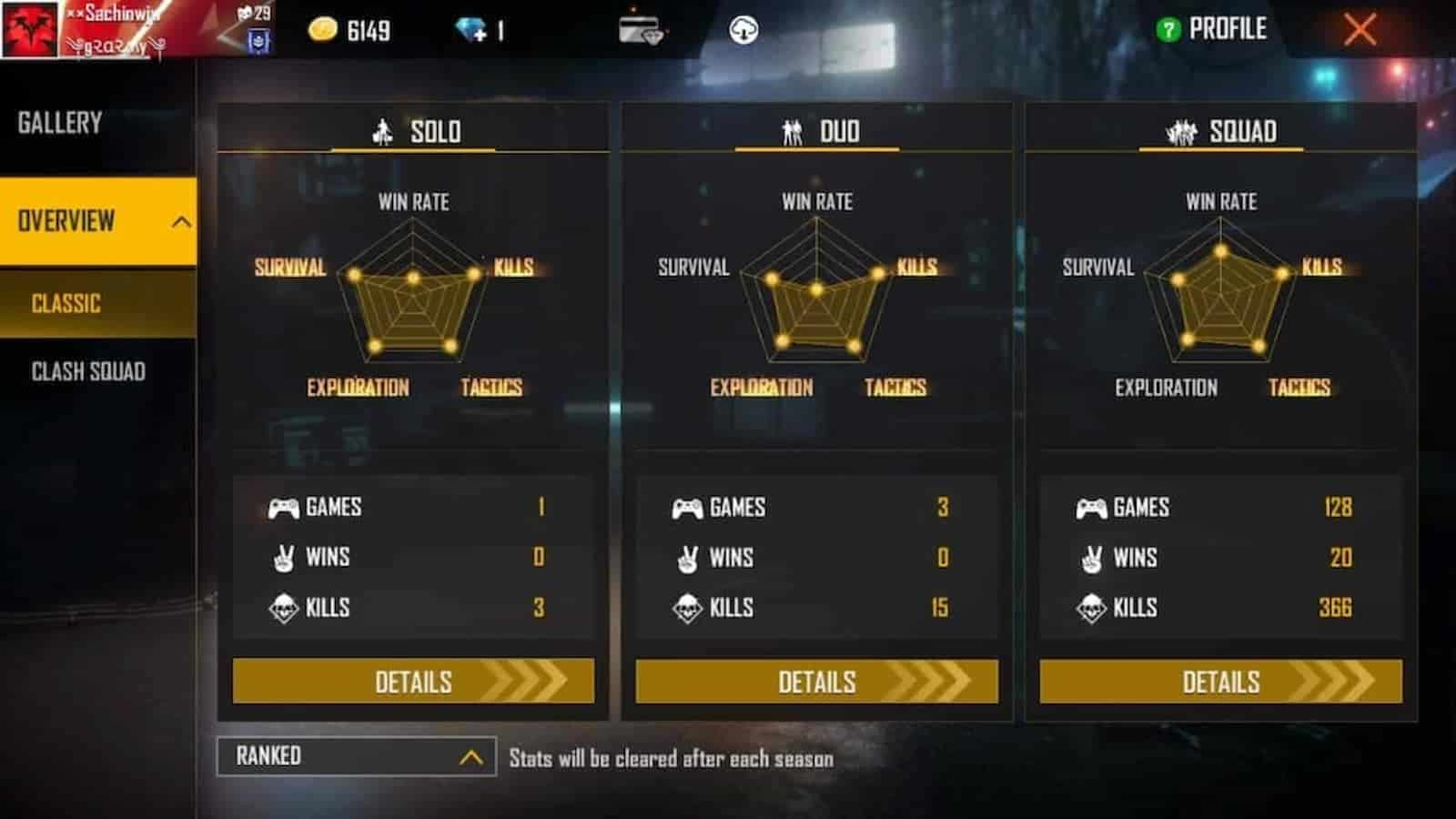 Ranked Stats of AS Gaming