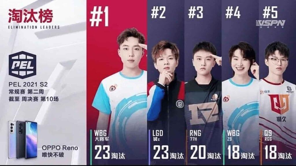 PEL 2021 season 2 MVP