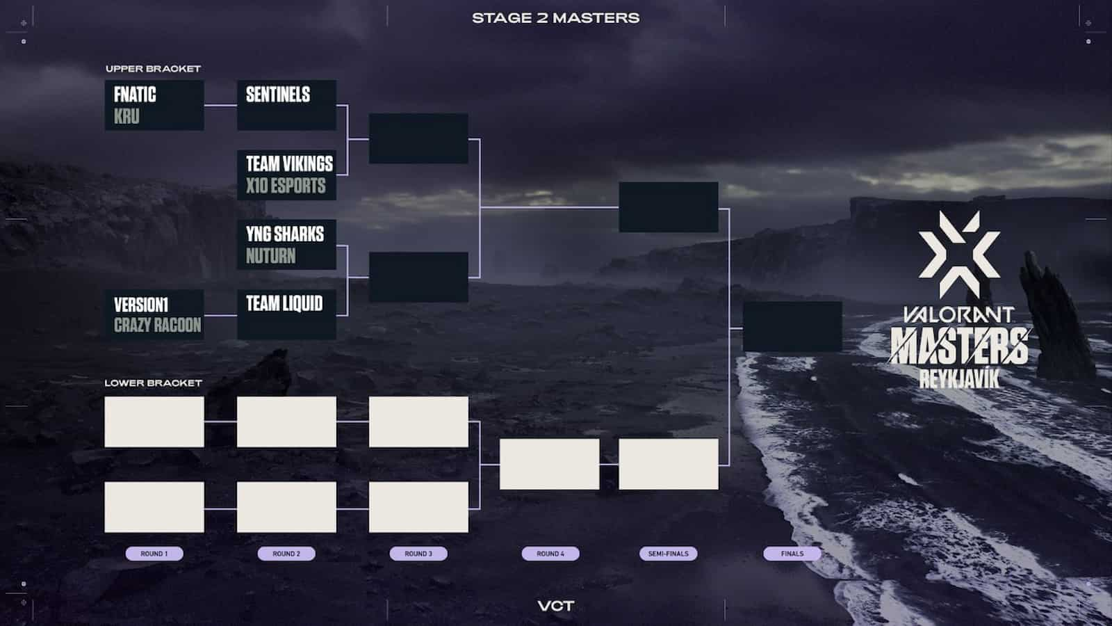 VCT Stage 2 Masters Iceland