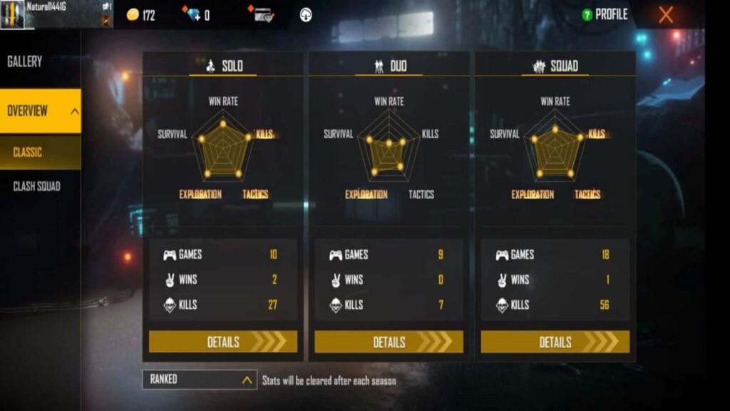 2B Gamer vs As Gaming