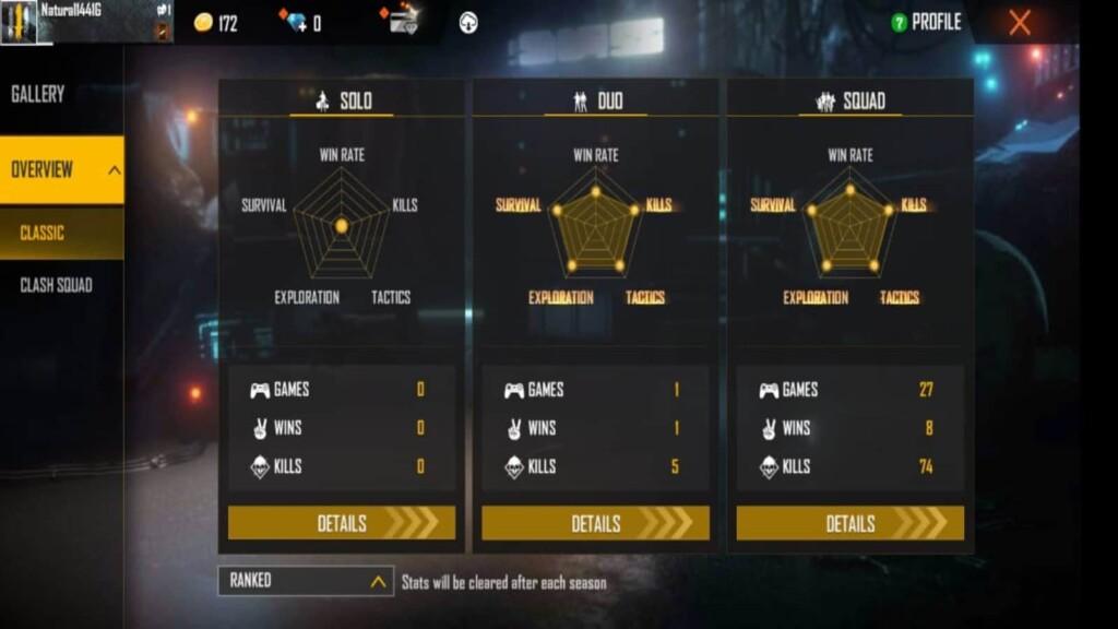 AS gaming vs Kundan Gaming