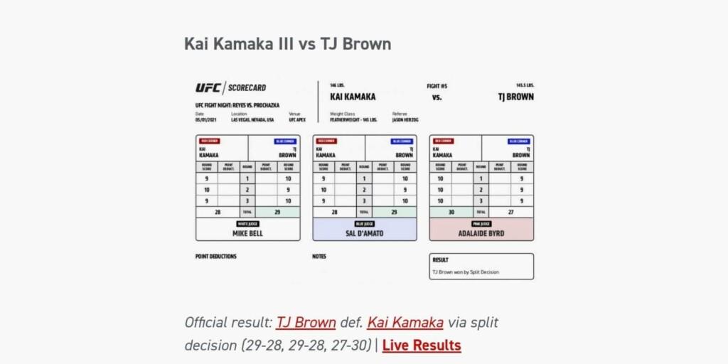 Kai Kamaka scorecard