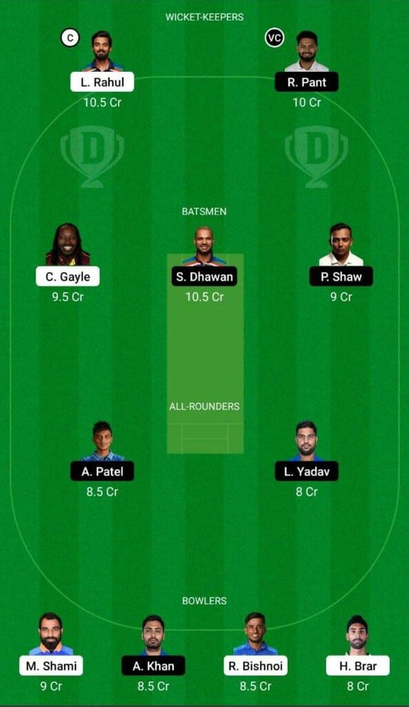PBKS vs DC IPL 2021 Dream11