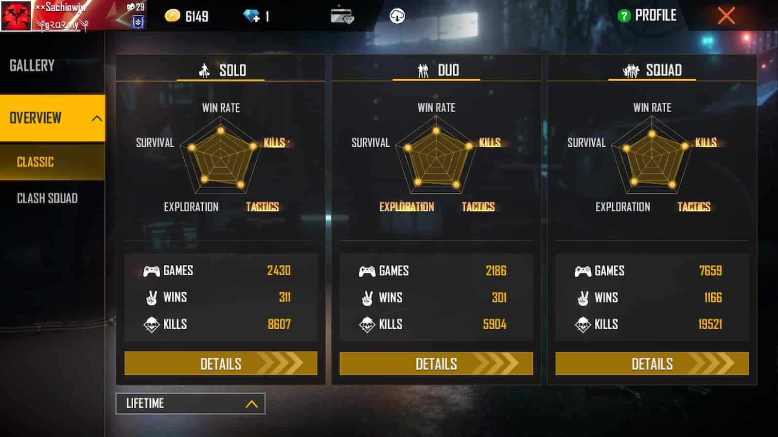AS Gaming free fire stats
