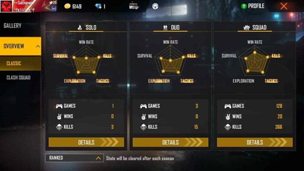as gaming ranked stats 1 - FirstSportz