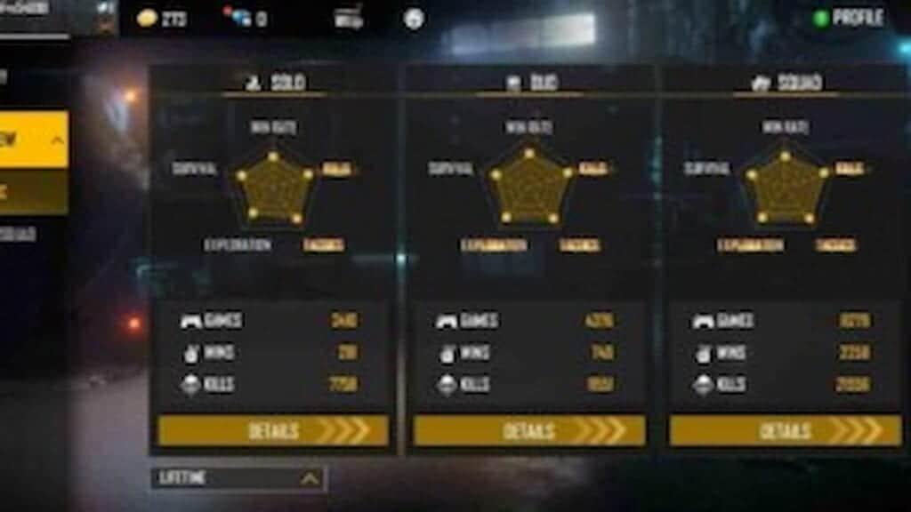 Desi gamers vs as gaming lifetime stats