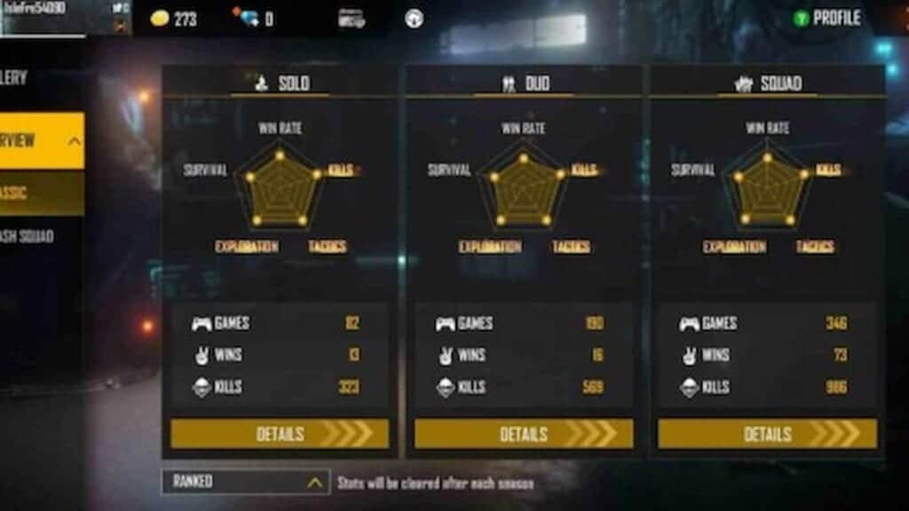 desi gamers ranked stats