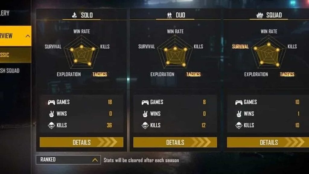 helping gamer ranked stats