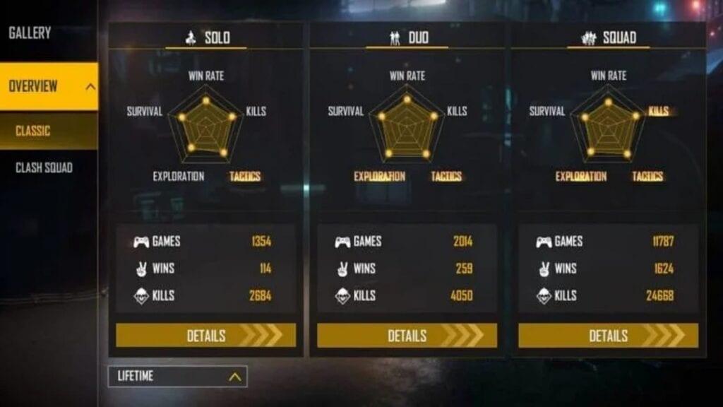 insta gamers lifetime stats - FirstSportz