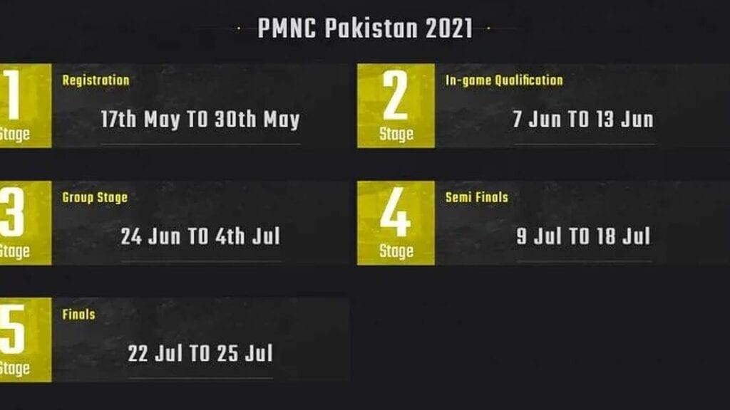 pubg mobile national championship 2021