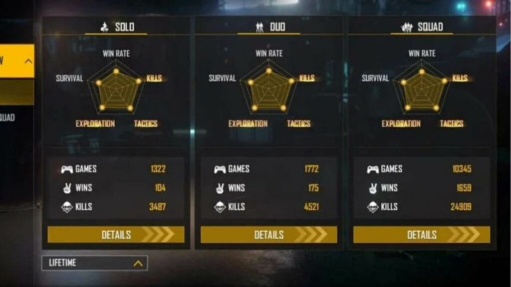 shadow shooter free fire lifetime stats