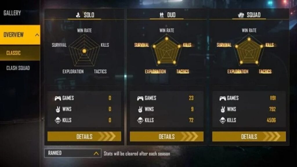 Skylord Ranked Stats