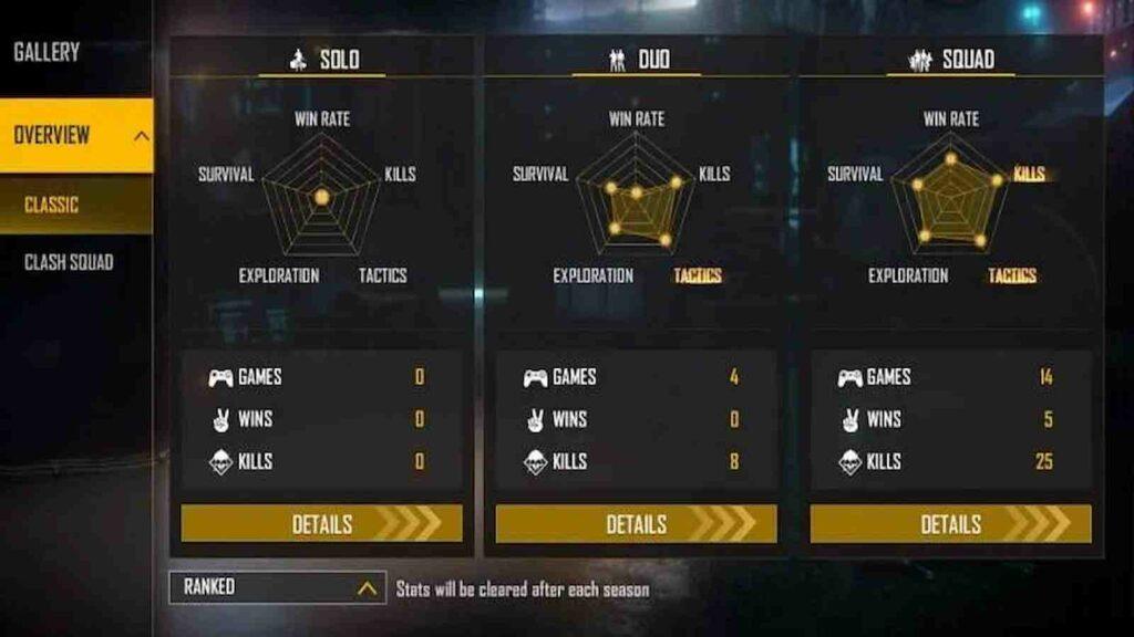 TSG Jash vs Total Gaming Stats
