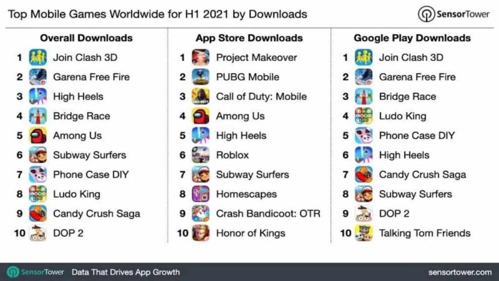 100 million downloads