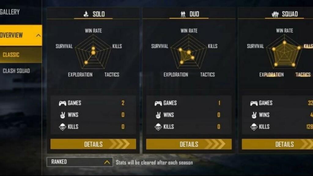 Frontal Gaming vs as gaming