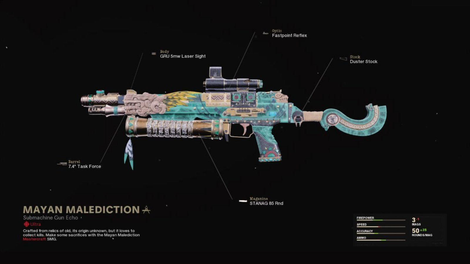 Top 5 Best SMG Skins in COD Warzone