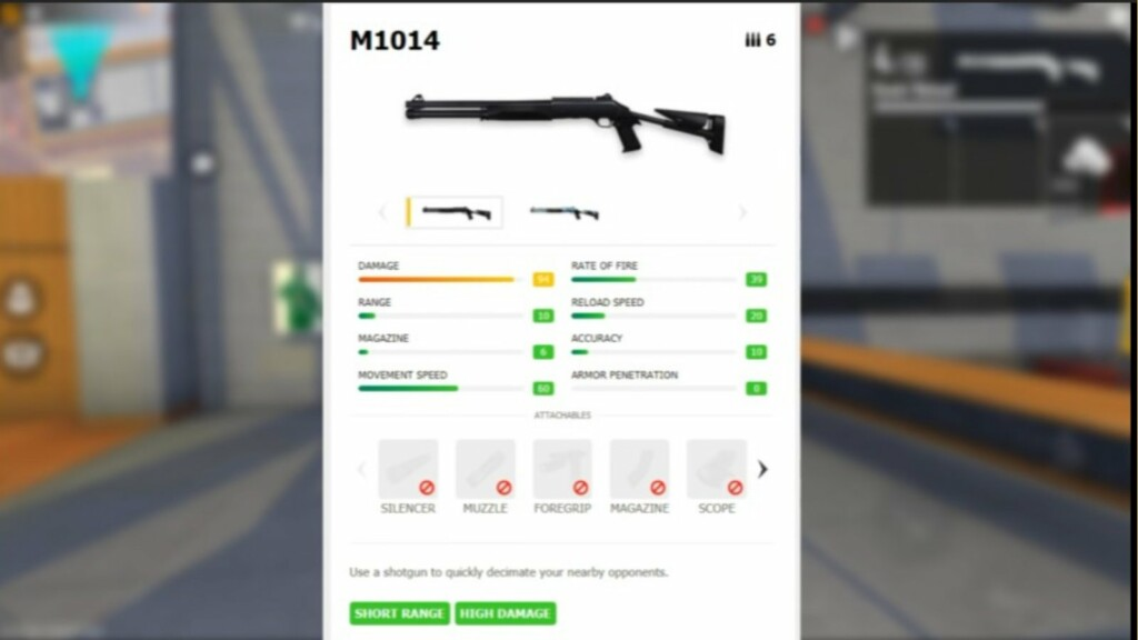 Close range weapons in free fire