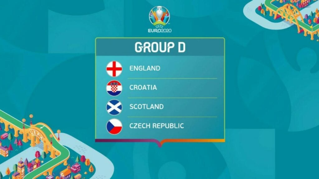 Group-D for EURO 2020