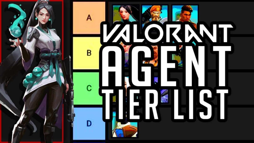 Valorant Agent Tier List for Episode 3 Act 1