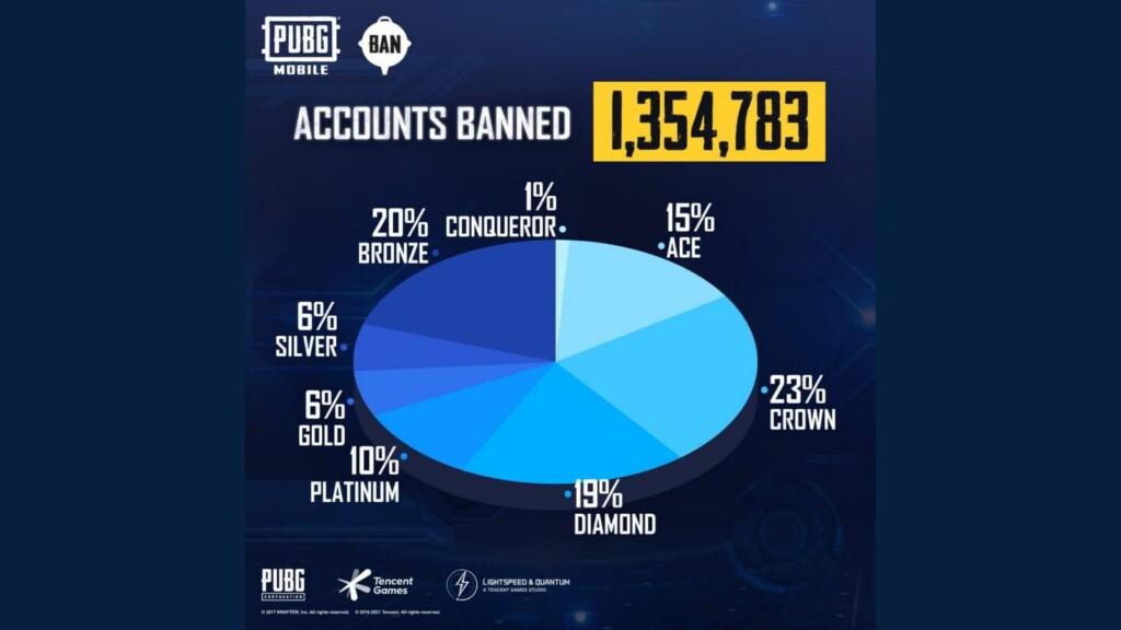 PUBG mobile ban pan