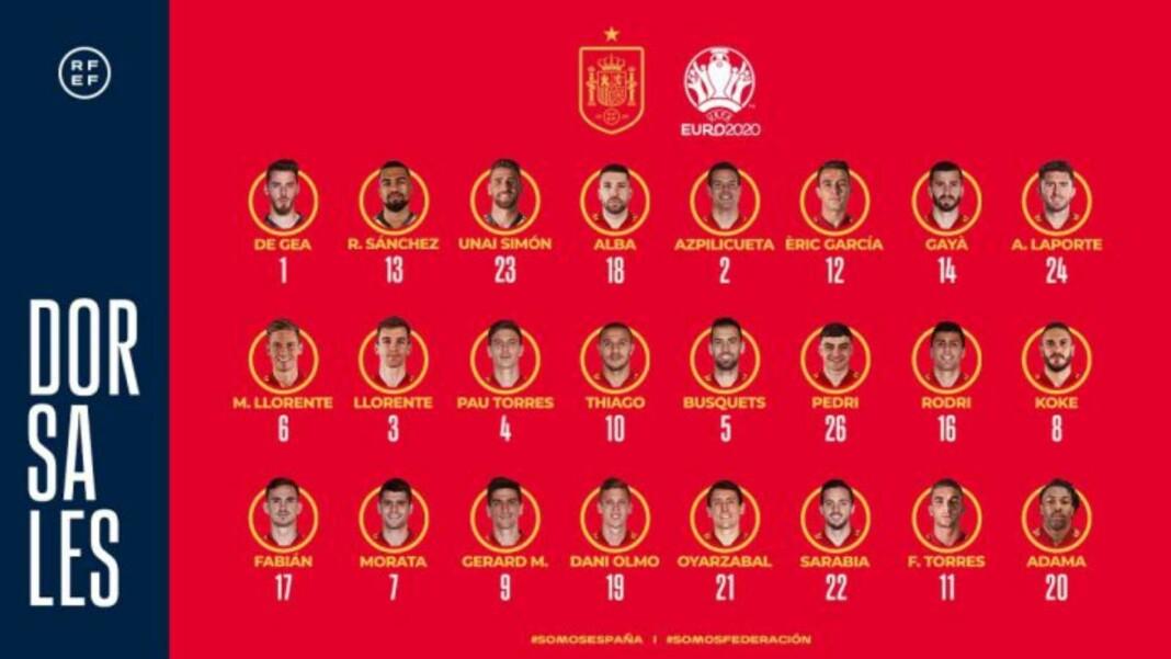 EURO 2020 Spain Squad Group E