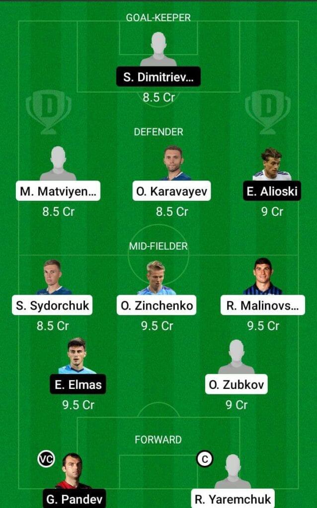UKR vs MCD Dream11 Prediction